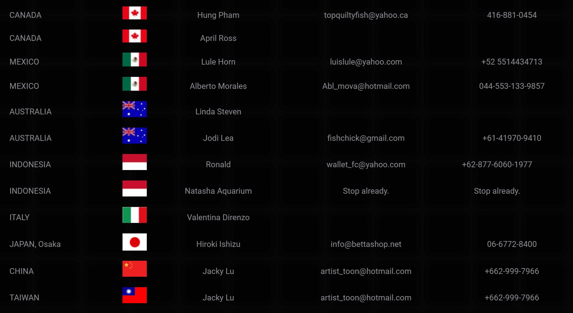 Trans shipper list2