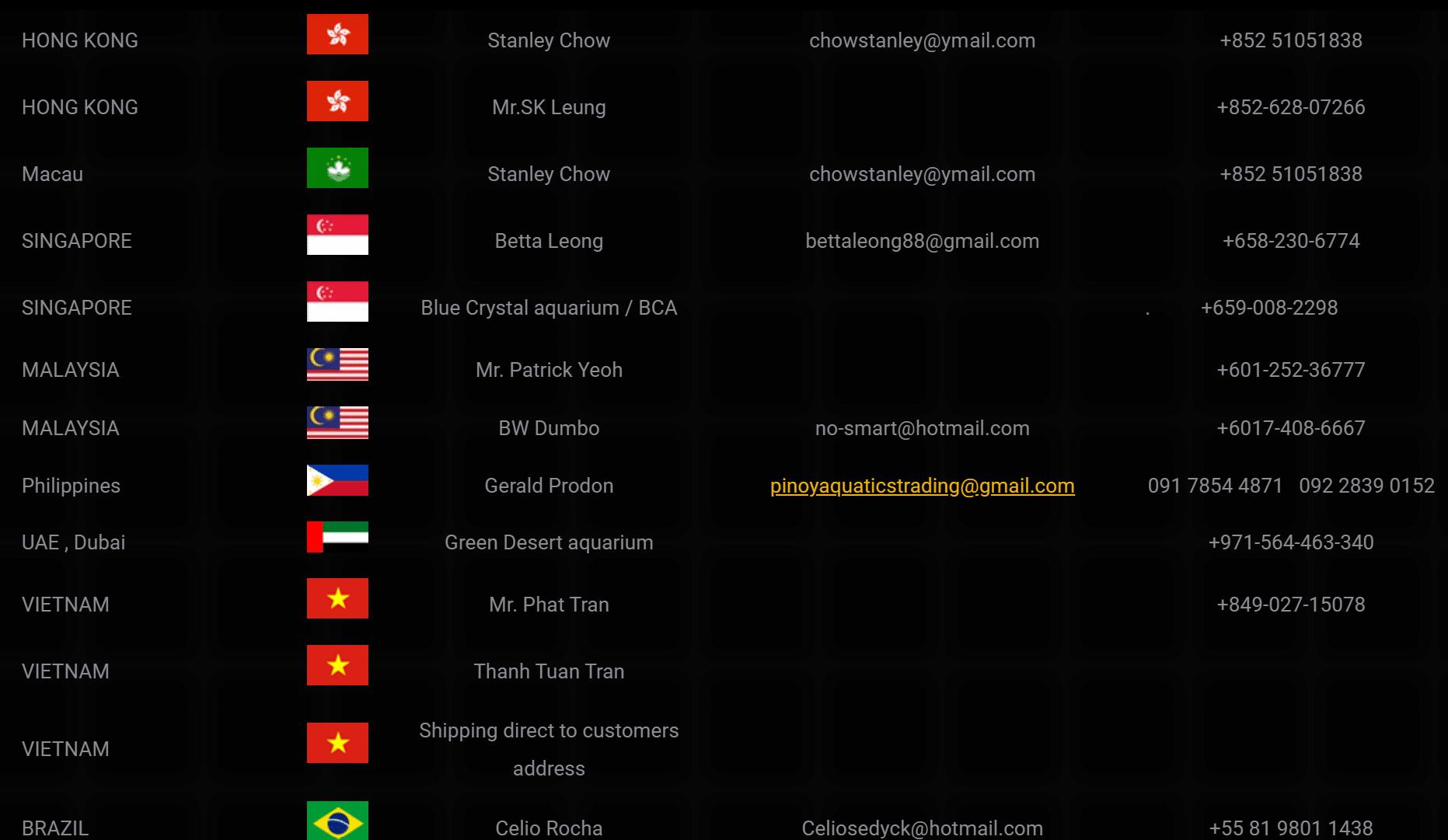 Trans shipper list3